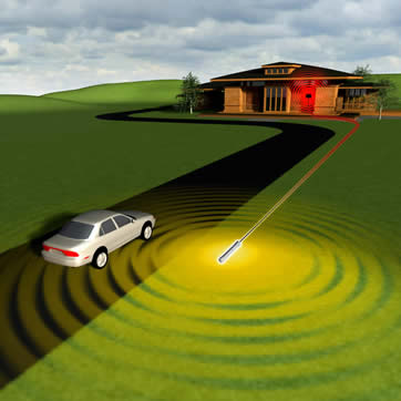 Six Things You Can Do With a Driveway Alert