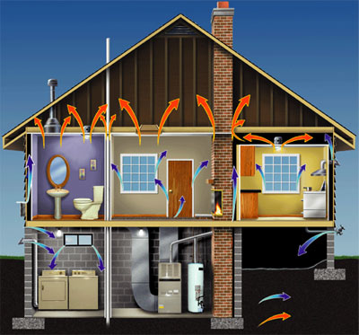 Winterizing your home can reduce heating bills
